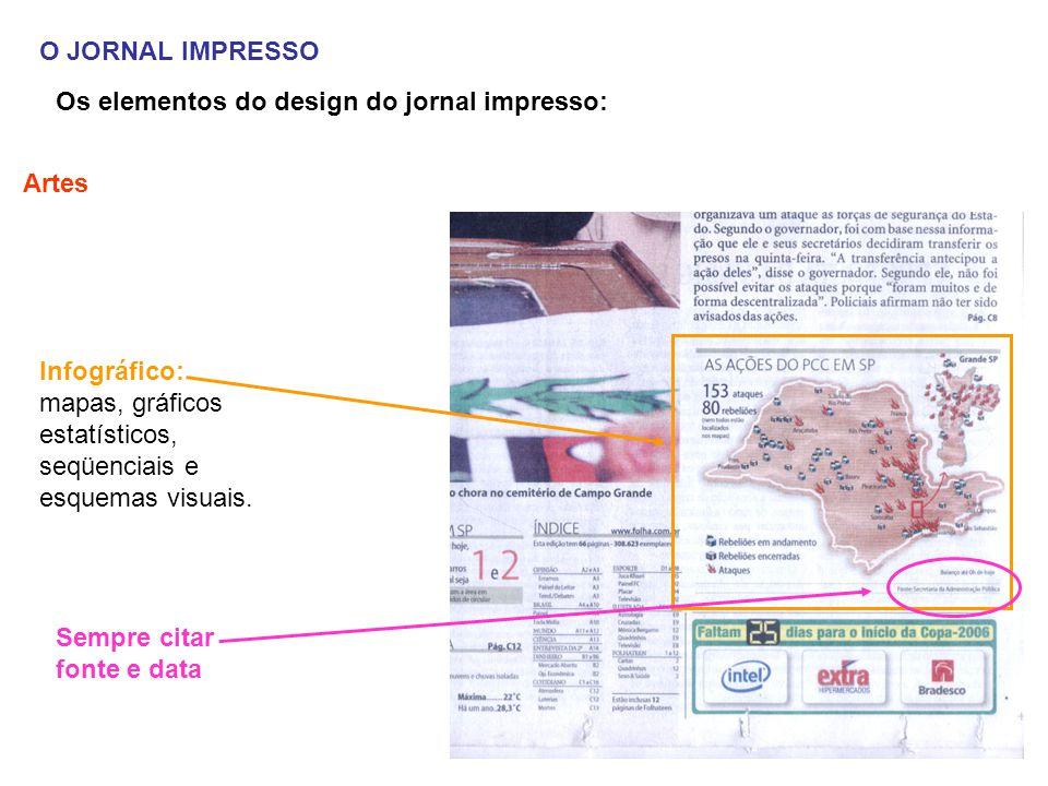 O JORNAL IMPRESSO Os elementos do design do jornal impresso: Artes Infográfico: mapas, gráficos estatísticos, seqüenciais e esquemas visuais. Sempre c