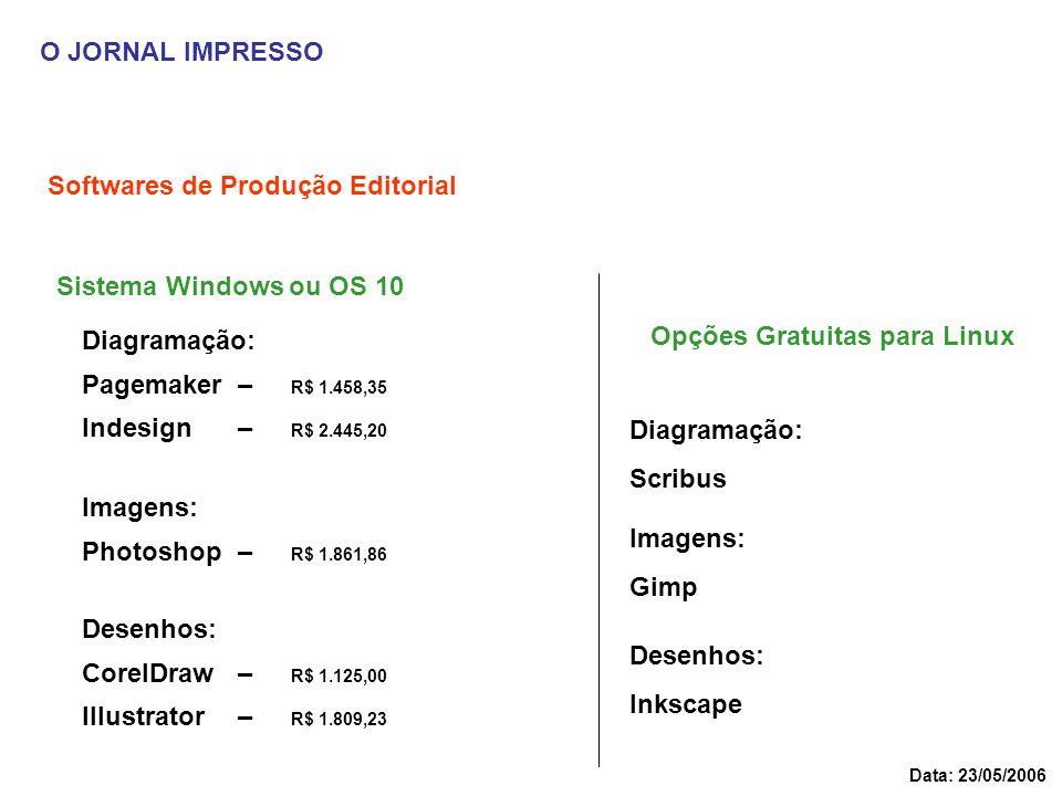 Softwares de Produção Editorial Diagramação: Pagemaker– R$ 1.458,35 Indesign– R$ 2.445,20 Desenhos: CorelDraw– R$ 1.125,00 Illustrator– R$ 1.809,23 Im
