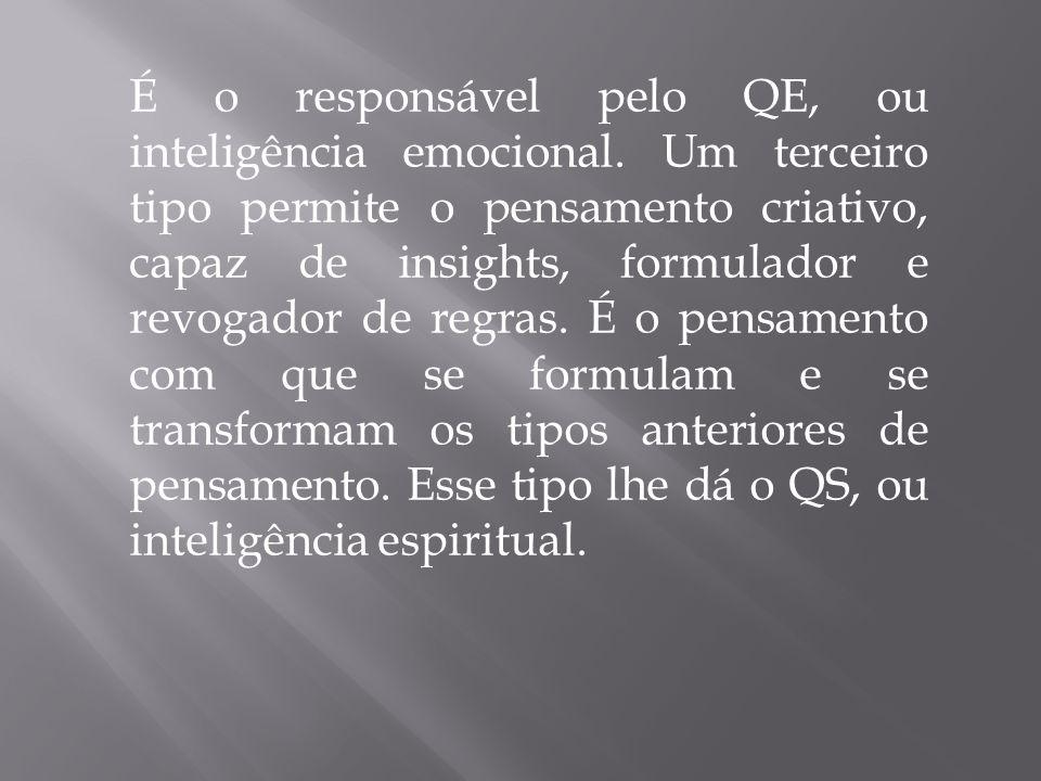É o responsável pelo QE, ou inteligência emocional.