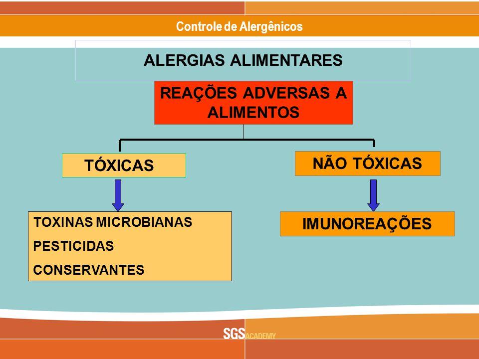 Alergênicos Slide 6 of 17 Controle de Alergênicos REAÇÕES ADVERSAS A ALIMENTOS TÓXICAS TOXINAS MICROBIANAS PESTICIDAS CONSERVANTES NÃO TÓXICAS IMUNOREAÇÕES ALERGIAS ALIMENTARES