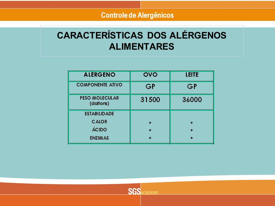 Alergênicos Slide 9 of 17 Controle de Alergênicos CARACTERÍSTICAS DOS ALÉRGENOS ALIMENTARES