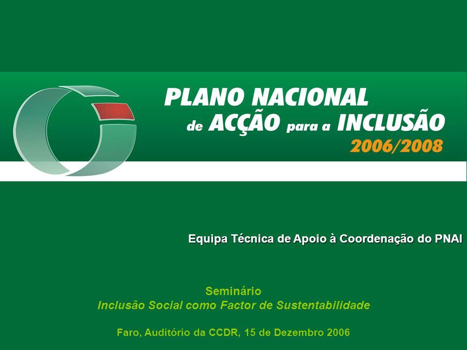 Equipa Técnica de Apoio à Coordenação do PNAI Seminário Inclusão Social como Factor de Sustentabilidade Faro, Auditório da CCDR, 15 de Dezembro 2006