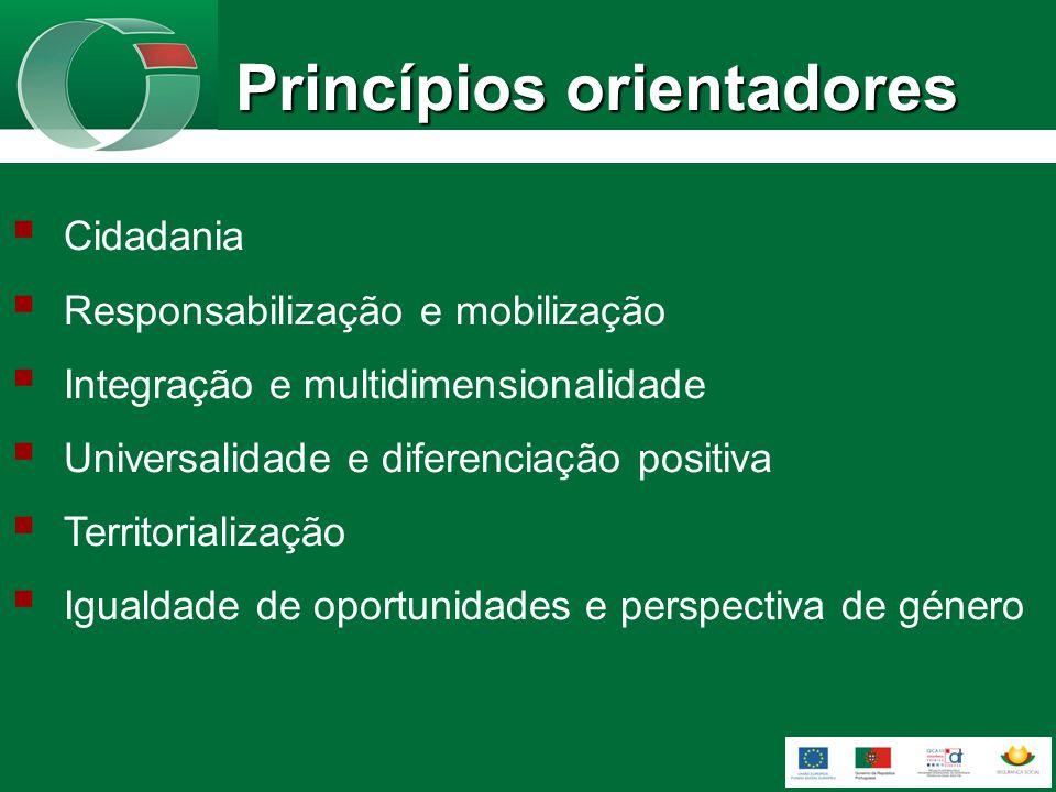 Princípios orientadores Cidadania Responsabilização e mobilização Integração e multidimensionalidade Universalidade e diferenciação positiva Territorialização Igualdade de oportunidades e perspectiva de género
