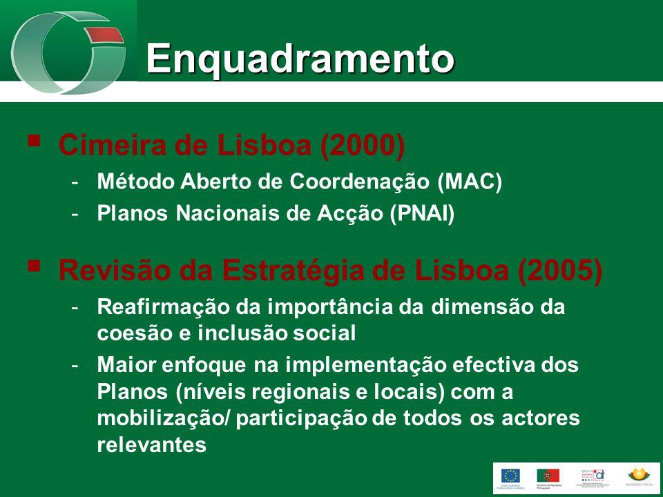 Enquadramento Cimeira de Lisboa (2000) -Método Aberto de Coordenação (MAC) -Planos Nacionais de Acção (PNAI) Revisão da Estratégia de Lisboa (2005) -Reafirmação da importância da dimensão da coesão e inclusão social -Maior enfoque na implementação efectiva dos Planos (níveis regionais e locais) com a mobilização/ participação de todos os actores relevantes