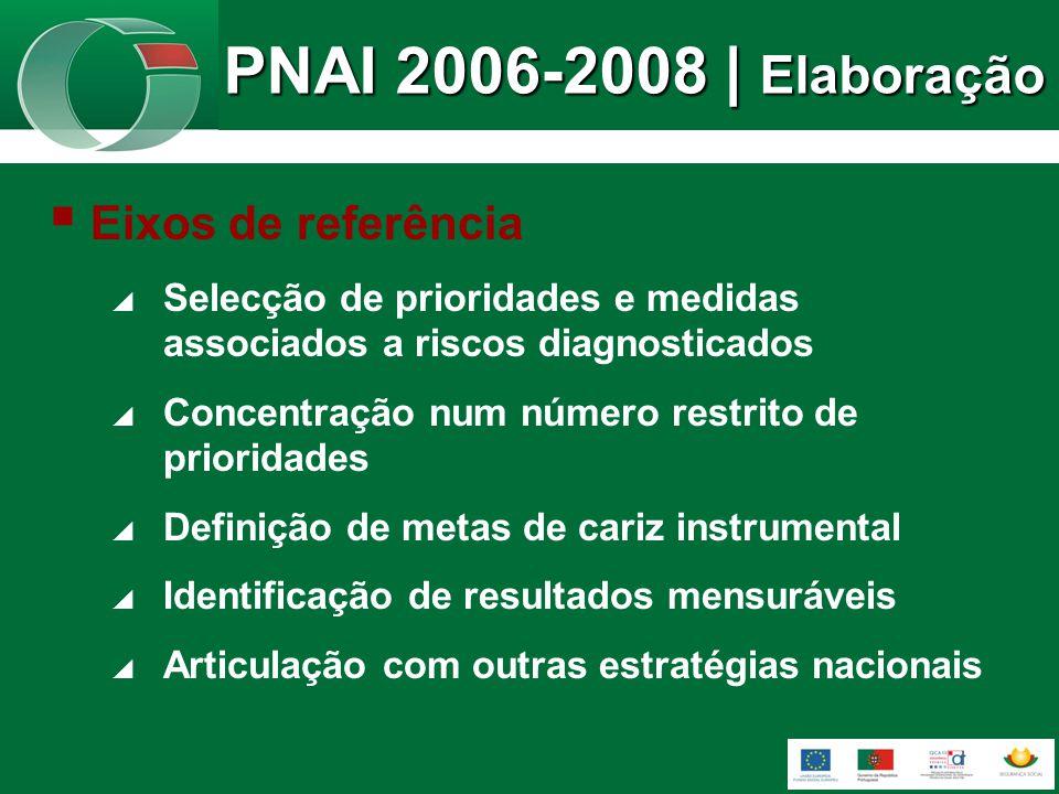 PNAI 2006-2008 | Elaboração Eixos de referência Selecção de prioridades e medidas associados a riscos diagnosticados Concentração num número restrito de prioridades Definição de metas de cariz instrumental Identificação de resultados mensuráveis Articulação com outras estratégias nacionais