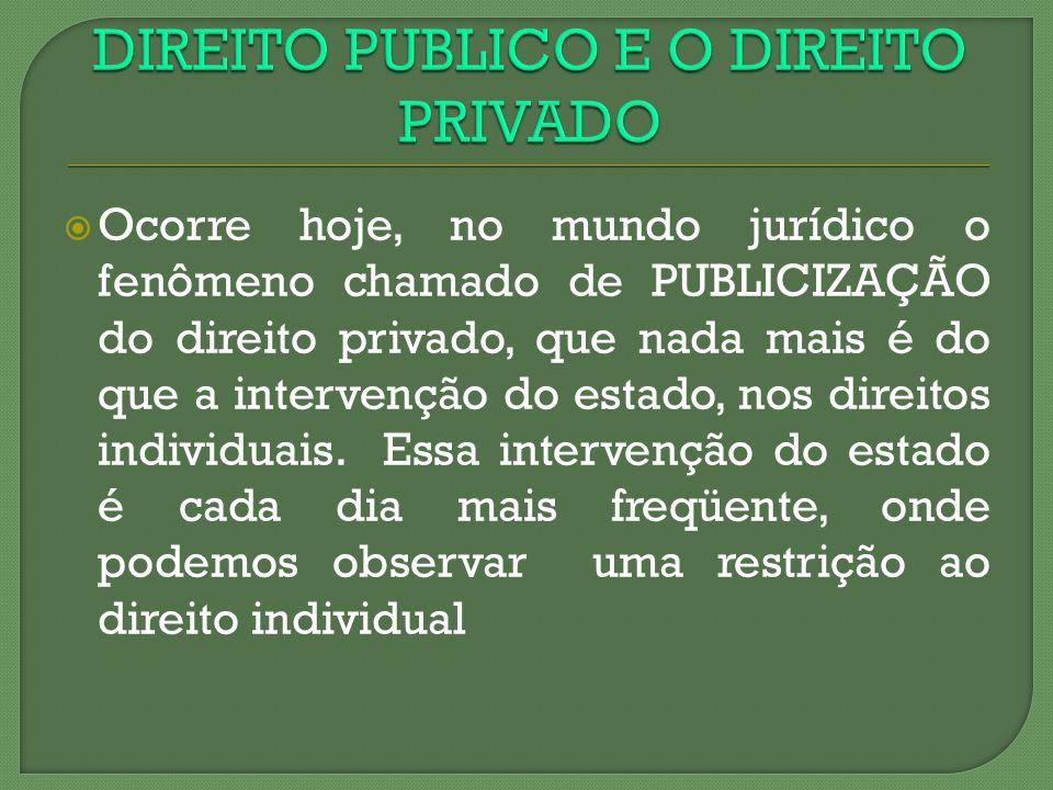 Ocorre hoje, no mundo jurídico o fenômeno chamado de PUBLICIZAÇÃO do direito privado, que nada mais é do que a intervenção do estado, nos direitos ind