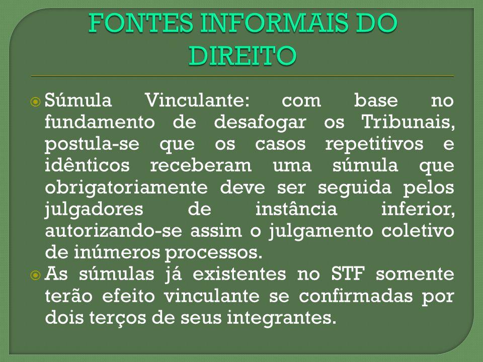 Súmula Vinculante: com base no fundamento de desafogar os Tribunais, postula-se que os casos repetitivos e idênticos receberam uma súmula que obrigato