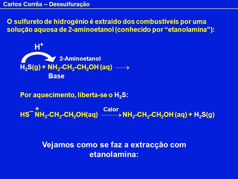 Carlos Corrêa – Dessulfuração Solução aquosa de aminoetanol Solução aquosa de aminoetanol com H 2 S Hidrocarboneto com H 2 S Hidrocarboneto sem H 2 S Enchimento cerâmico Por aquecimento liberta o H 2 S H 2 S para tratar Aminoetanol para reciclar Coluna de enchimento
