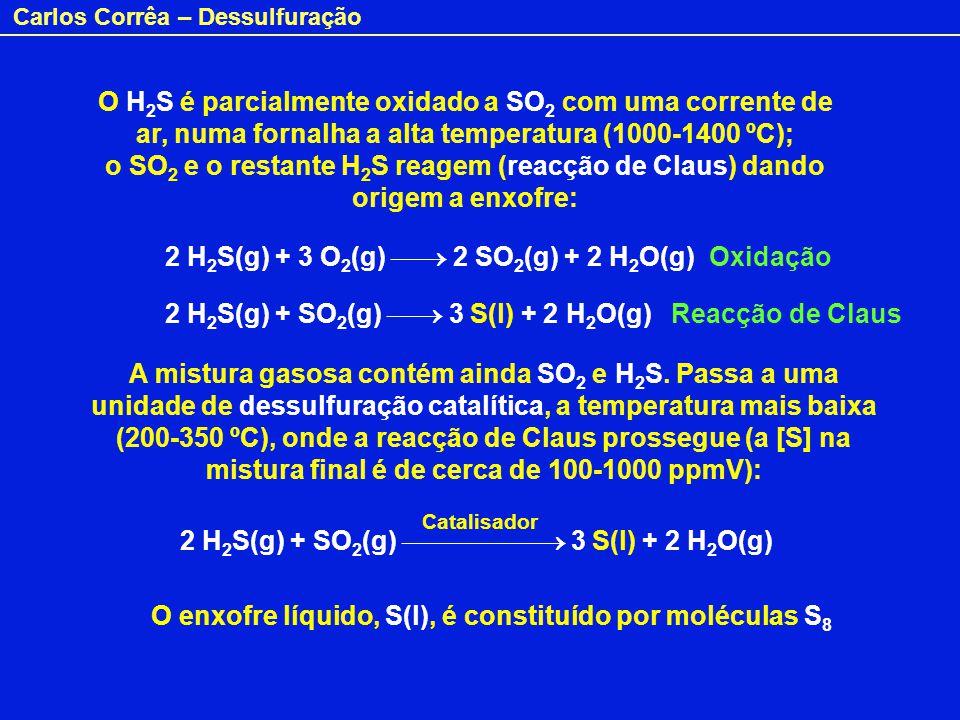 Carlos Corrêa – Dessulfuração O H 2 S é parcialmente oxidado a SO 2 com uma corrente de ar, numa fornalha a alta temperatura (1000-1400 ºC); o SO 2 e
