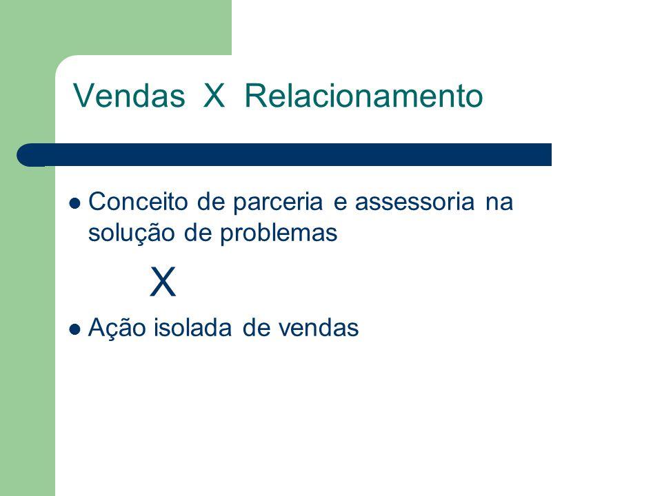 Vendas X Relacionamento Conceito de parceria e assessoria na solução de problemas X Ação isolada de vendas
