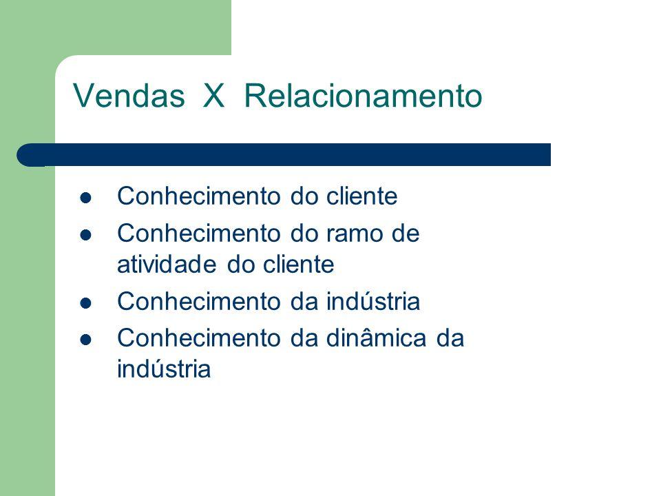 Vendas X Relacionamento Conhecimento do cliente Conhecimento do ramo de atividade do cliente Conhecimento da indústria Conhecimento da dinâmica da indústria