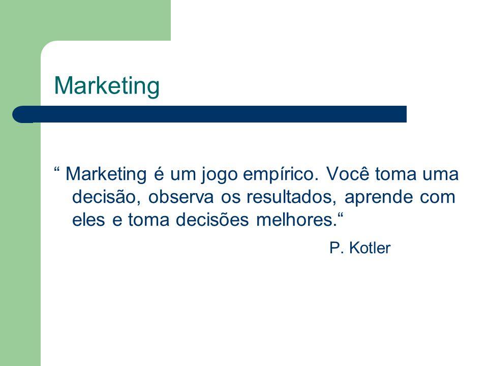 Marketing Marketing é um jogo empírico.
