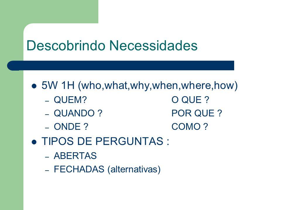 Descobrindo Necessidades 5W 1H (who,what,why,when,where,how) – QUEM.