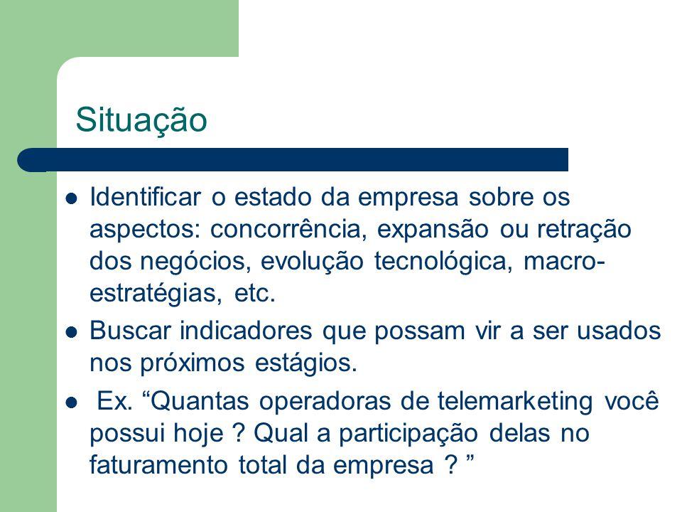 Situação Identificar o estado da empresa sobre os aspectos: concorrência, expansão ou retração dos negócios, evolução tecnológica, macro- estratégias, etc.