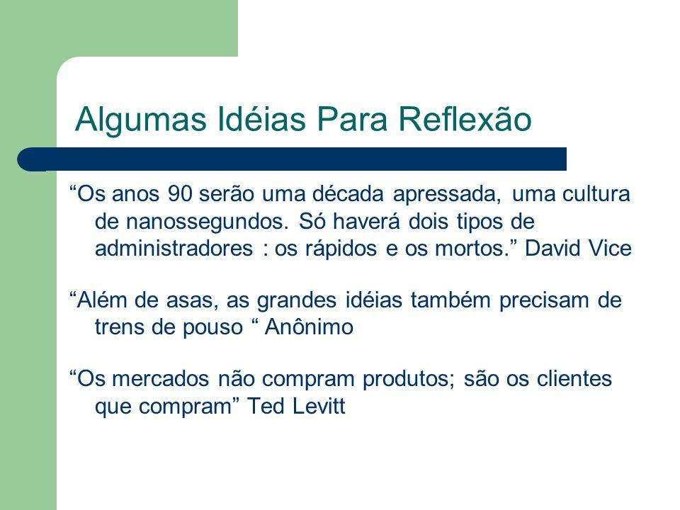 Anexo I - Métodos Tradicional Atenção Interesse Desejos Ação Moderno Situação Problemas Implicações Necessidades