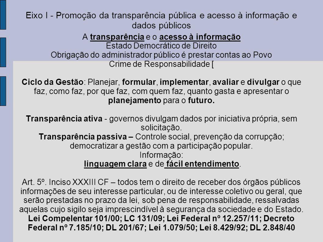 Eixo I - Promoção da transparência pública e acesso à informação e dados públicos A transparência e o acesso à informação Estado Democrático de Direit