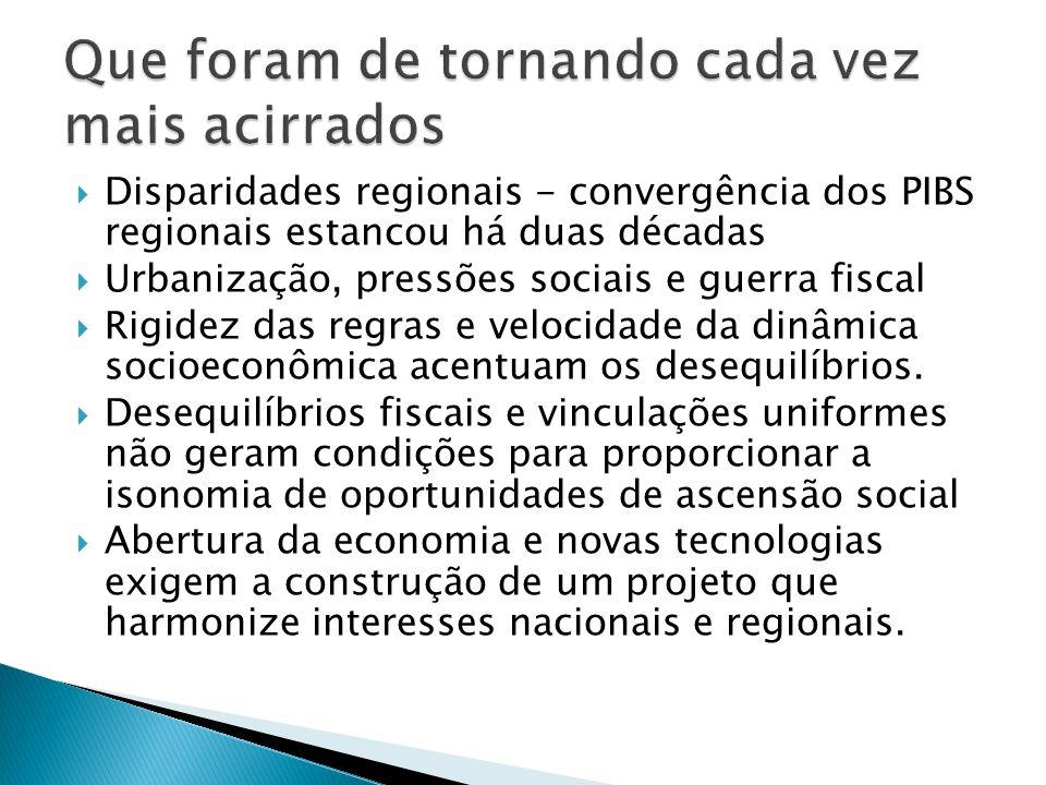 Disparidades regionais - convergência dos PIBS regionais estancou há duas décadas Urbanização, pressões sociais e guerra fiscal Rigidez das regras e v