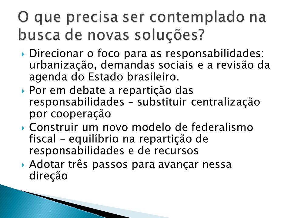 Direcionar o foco para as responsabilidades: urbanização, demandas sociais e a revisão da agenda do Estado brasileiro. Por em debate a repartição das