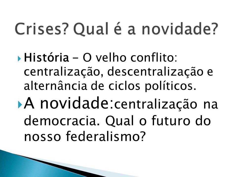 História - O velho conflito: centralização, descentralização e alternância de ciclos políticos. A novidade: centralização na democracia. Qual o futuro