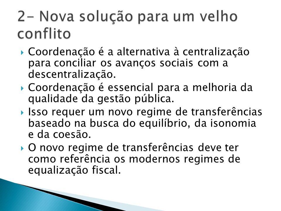 Coordenação é a alternativa à centralização para conciliar os avanços sociais com a descentralização. Coordenação é essencial para a melhoria da quali