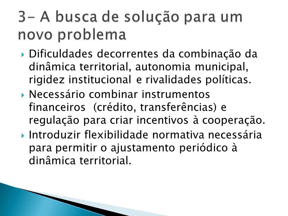 Dificuldades decorrentes da combinação da dinâmica territorial, autonomia municipal, rigidez institucional e rivalidades políticas. Necessário combina