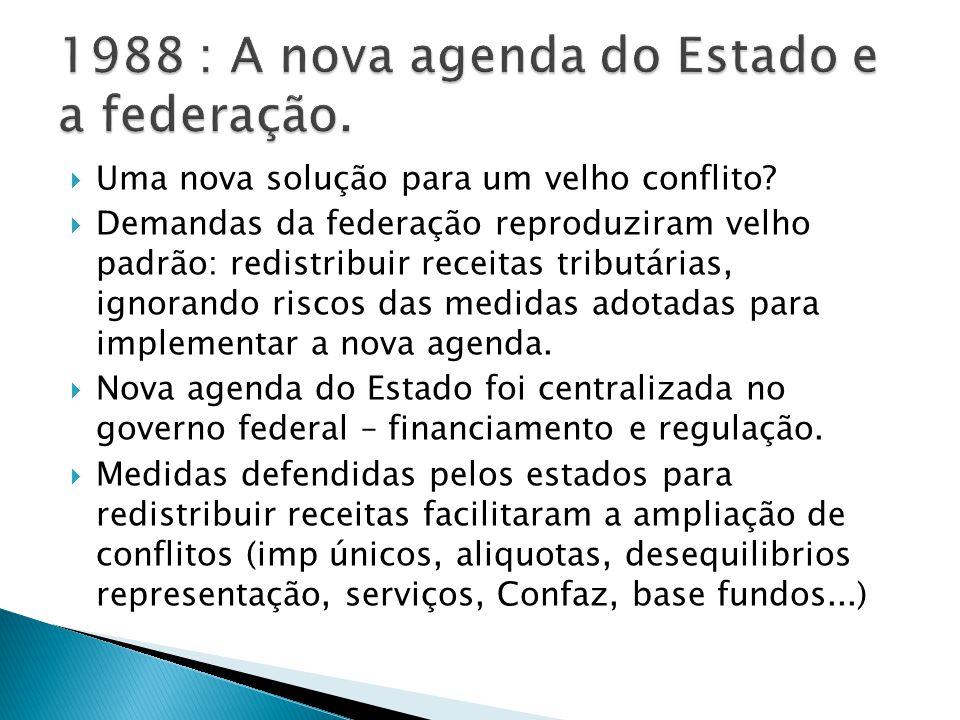 Uma nova solução para um velho conflito? Demandas da federação reproduziram velho padrão: redistribuir receitas tributárias, ignorando riscos das medi