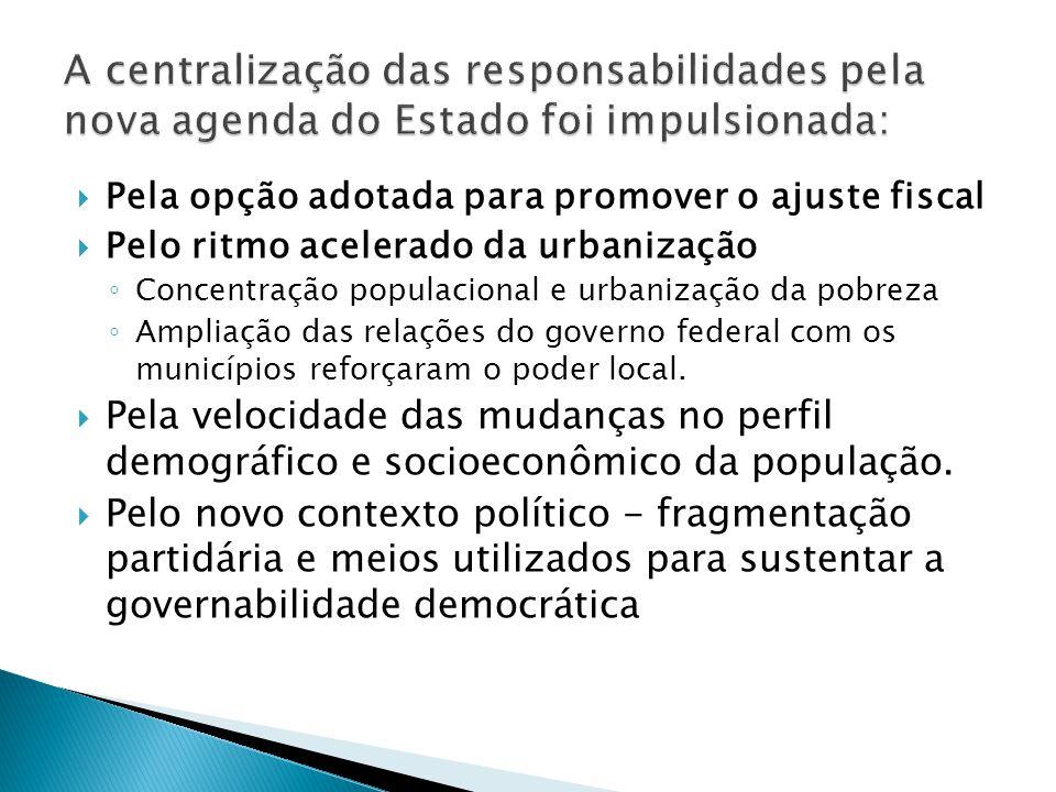 Pela opção adotada para promover o ajuste fiscal Pelo ritmo acelerado da urbanização Concentração populacional e urbanização da pobreza Ampliação das