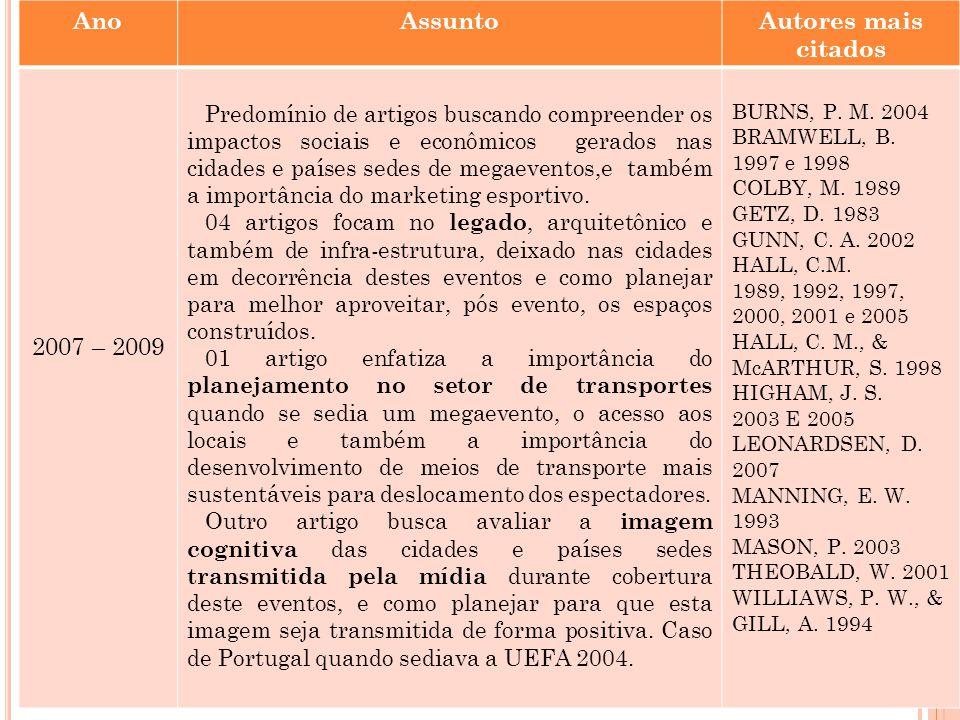 AnoAssuntoAutores mais citados 2009 - 2010 O impacto social e econômico continua sendo enfatizado na maioria dos artigos.