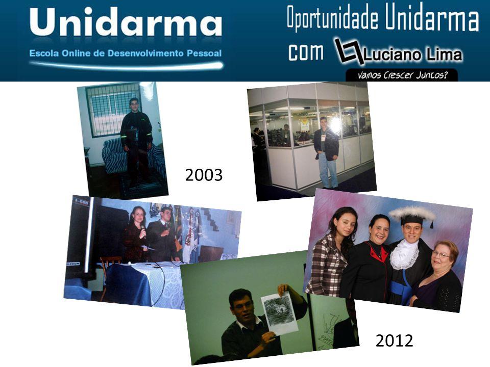 2003 2012