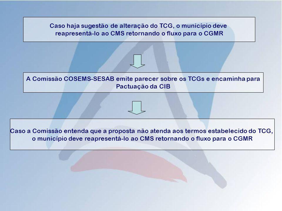 A Comissão COSEMS-SESAB emite parecer sobre os TCGs e encaminha para Pactuação da CIB Caso haja sugestão de alteração do TCG, o município deve reapresentá-lo ao CMS retornando o fluxo para o CGMR Caso a Comissão entenda que a proposta não atenda aos termos estabelecido do TCG, o município deve reapresentá-lo ao CMS retornando o fluxo para o CGMR