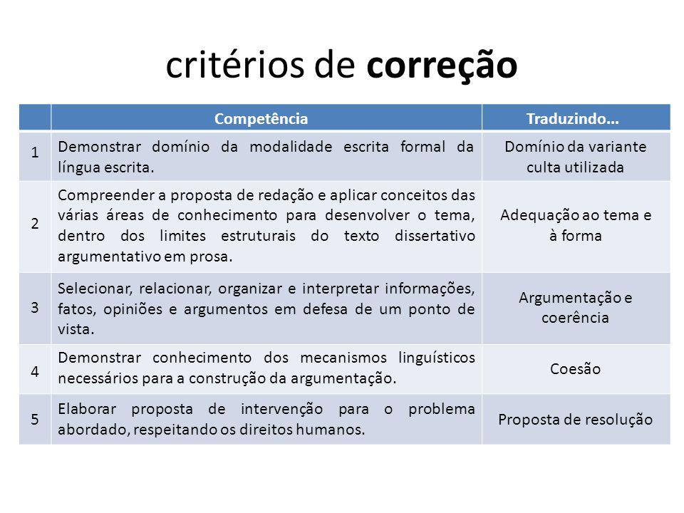 critérios de correção CompetênciaTraduzindo... Demonstrar domínio da modalidade escrita formal da língua escrita. Compreender a proposta de redação e