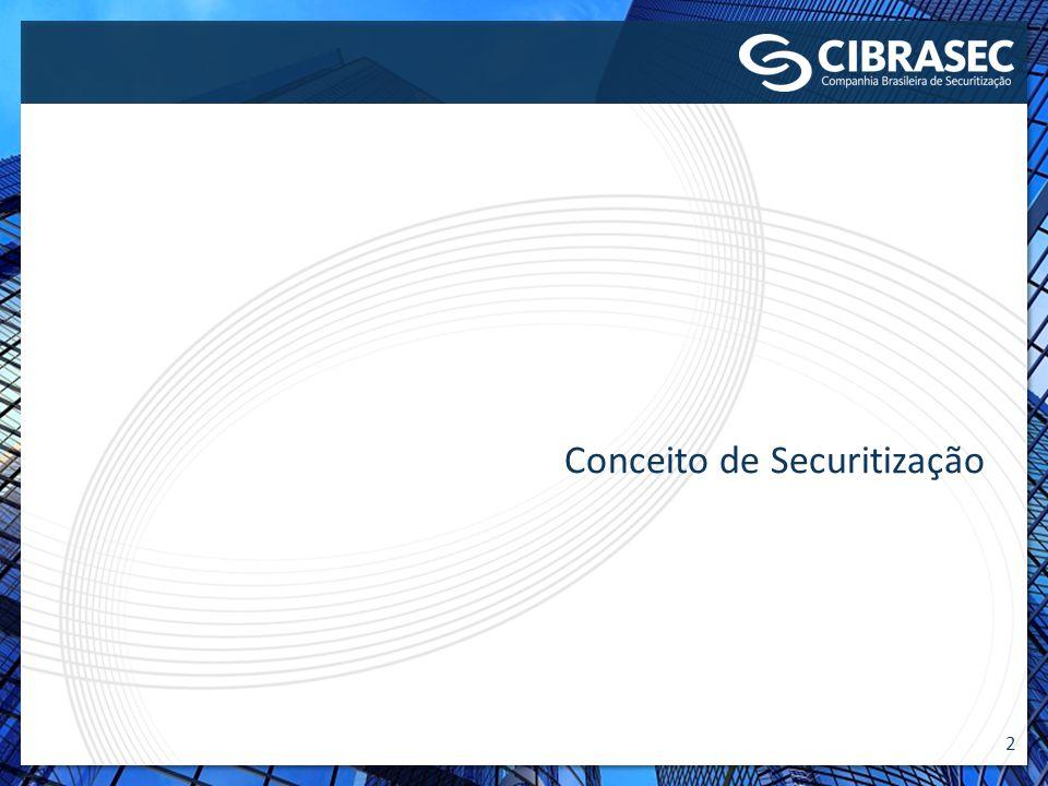 2 Conceito de Securitização