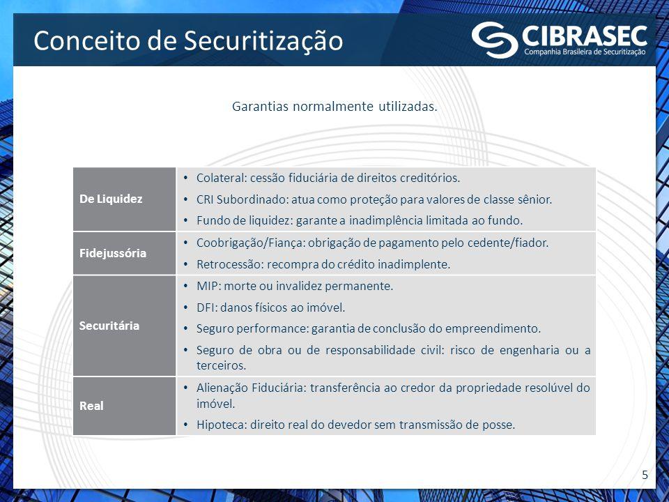 5 De Liquidez Colateral: cessão fiduciária de direitos creditórios. CRI Subordinado: atua como proteção para valores de classe sênior. Fundo de liquid