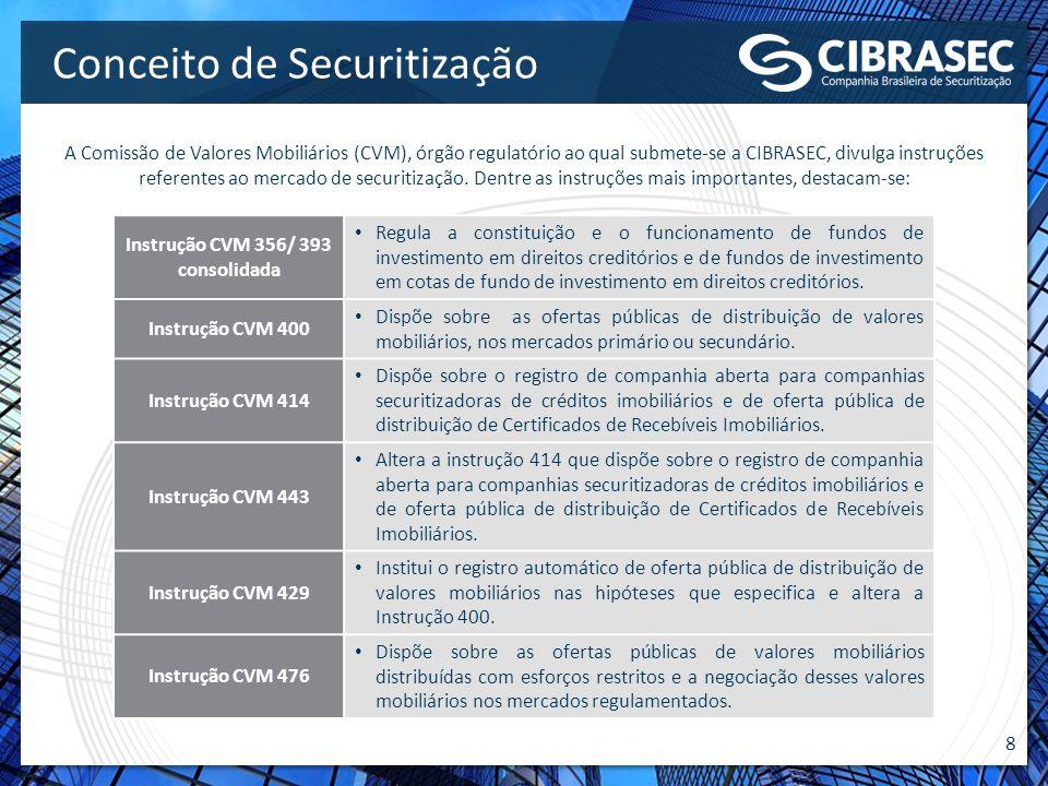 8 Instrução CVM 356/ 393 consolidada Regula a constituição e o funcionamento de fundos de investimento em direitos creditórios e de fundos de investim