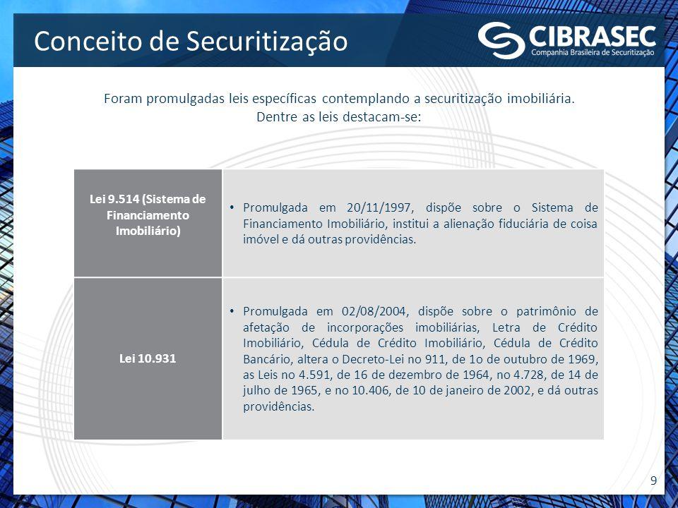 9 Lei 9.514 (Sistema de Financiamento Imobiliário) Promulgada em 20/11/1997, dispõe sobre o Sistema de Financiamento Imobiliário, institui a alienação