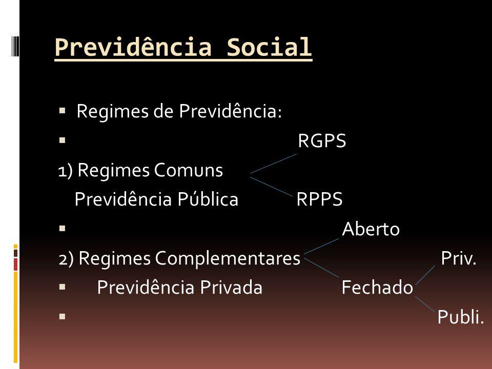 Princípios da Seguridade Social Art.