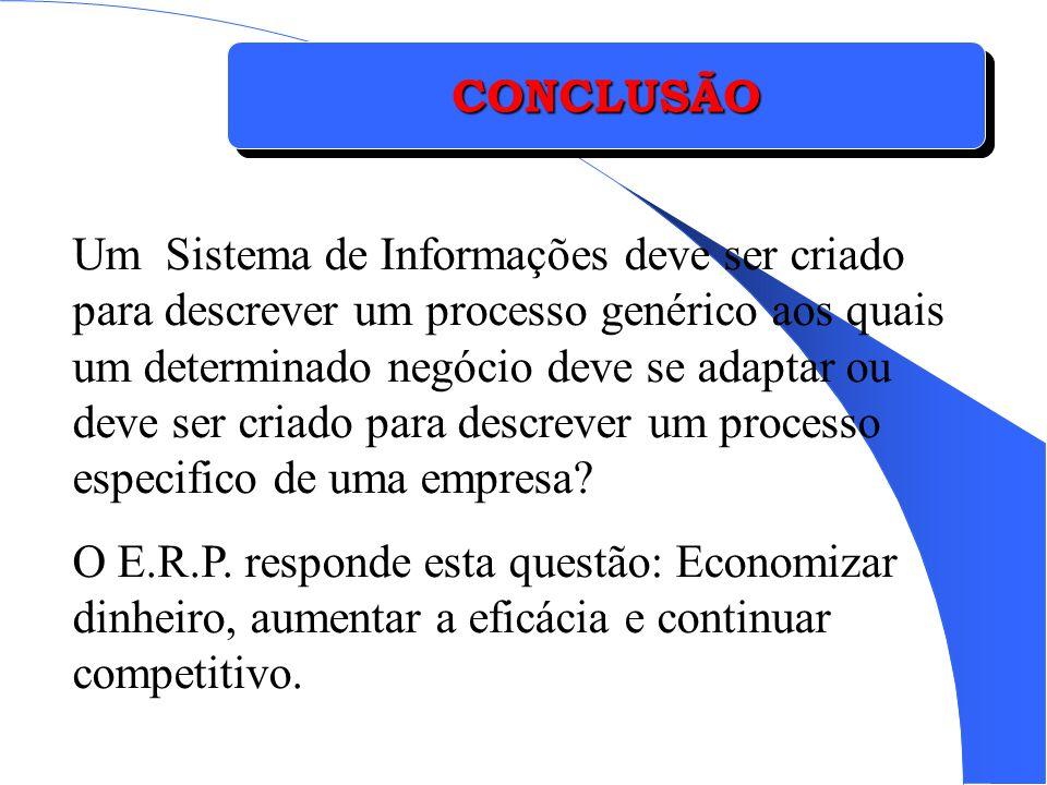 CONCLUSÃOCONCLUSÃO Um Sistema de Informações deve ser criado para descrever um processo genérico aos quais um determinado negócio deve se adaptar ou d