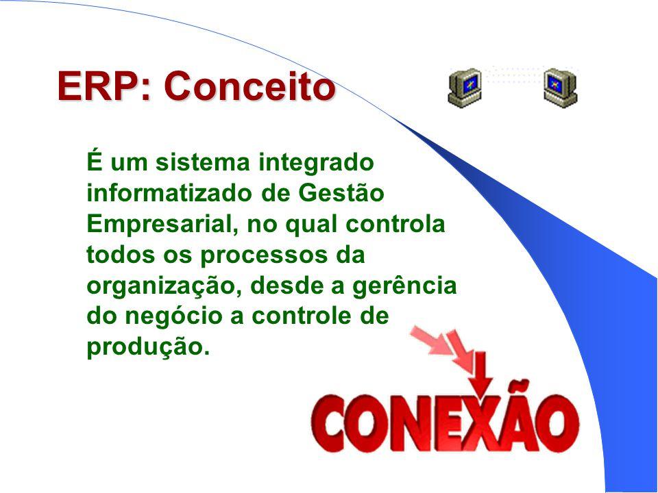 ERP: Conceito É um sistema integrado informatizado de Gestão Empresarial, no qual controla todos os processos da organização, desde a gerência do negó