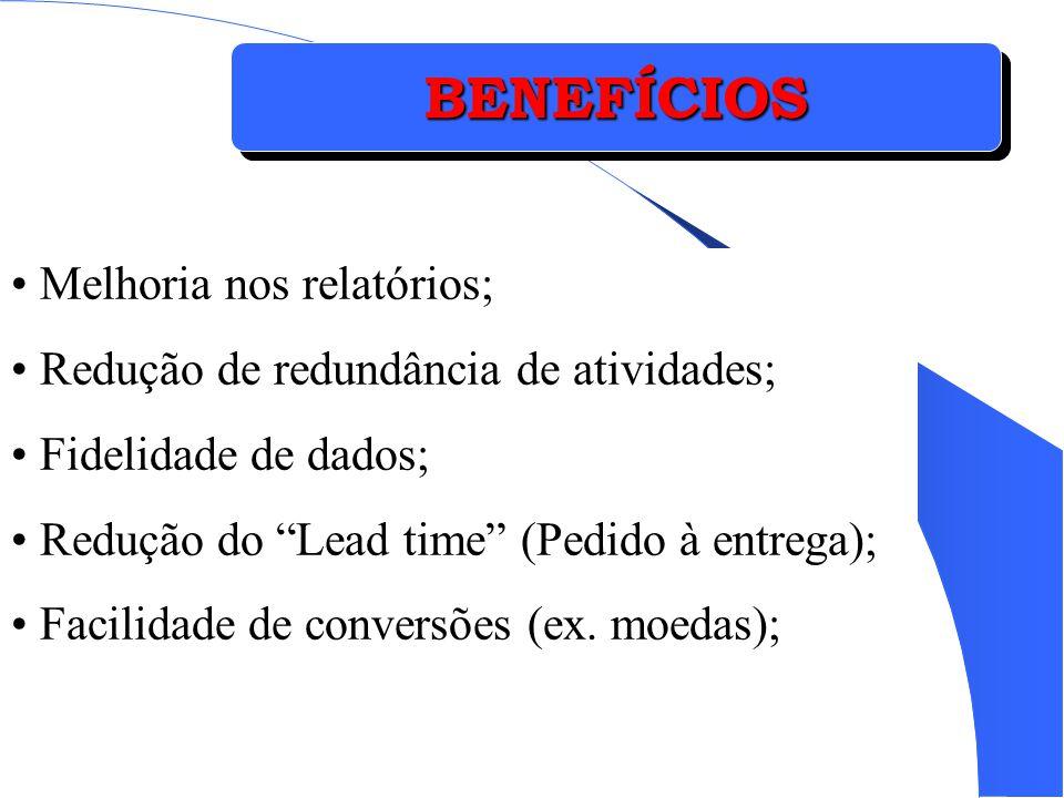 BENEFÍCIOSBENEFÍCIOS Melhoria nos relatórios; Redução de redundância de atividades; Fidelidade de dados; Redução do Lead time (Pedido à entrega); Faci