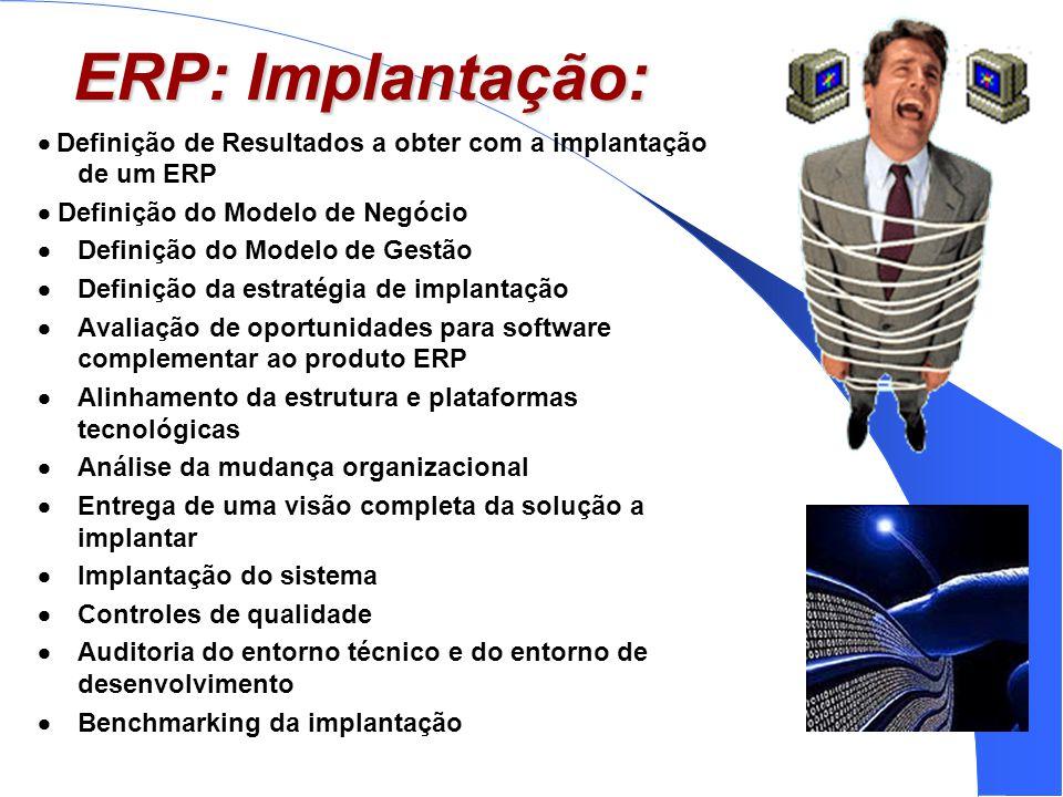 ERP: Implantação: Definição de Resultados a obter com a implantação de um ERP Definição do Modelo de Negócio Definição do Modelo de Gestão Definição d