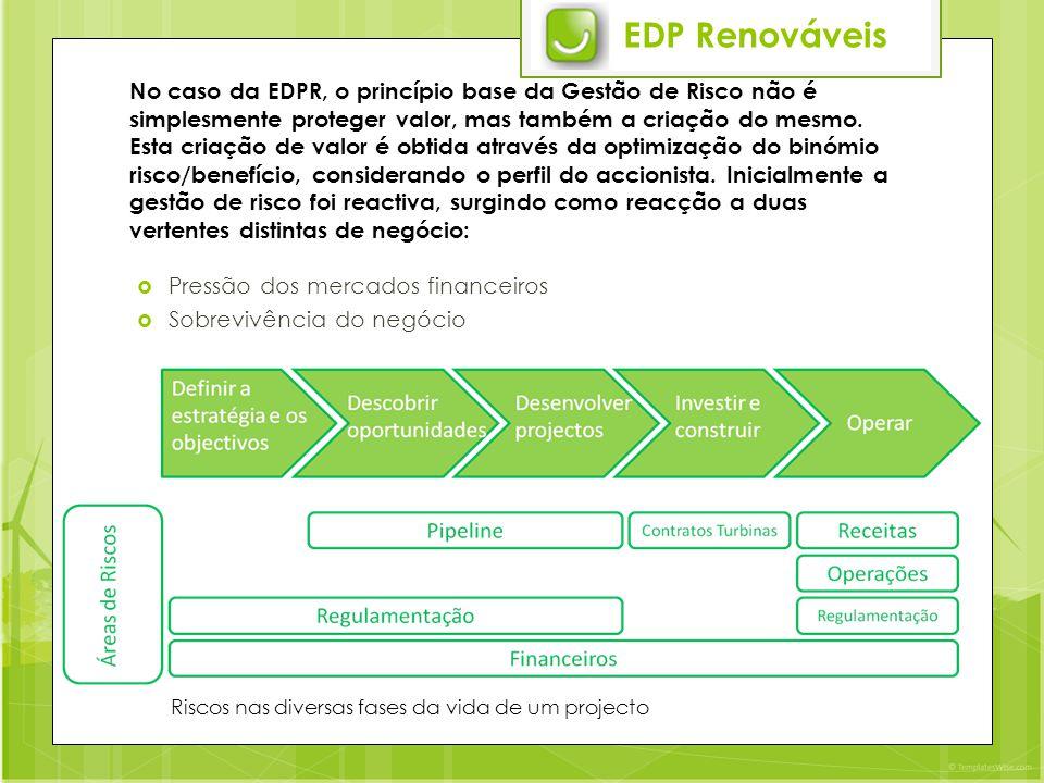 EDP Renováveis No caso da EDPR, o princípio base da Gestão de Risco não é simplesmente proteger valor, mas também a criação do mesmo.