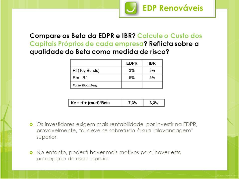 EDP Renováveis Compare os Beta da EDPR e IBR.