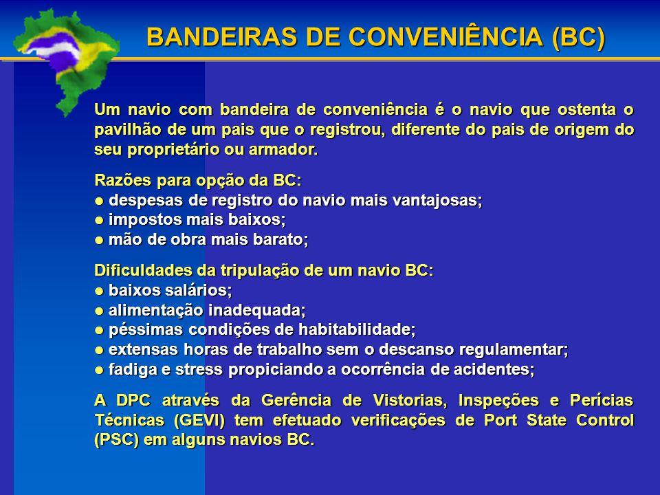 BANDEIRAS DE CONVENIÊNCIA (BC) Um navio com bandeira de conveniência é o navio que ostenta o pavilhão de um pais que o registrou, diferente do pais de origem do seu proprietário ou armador.