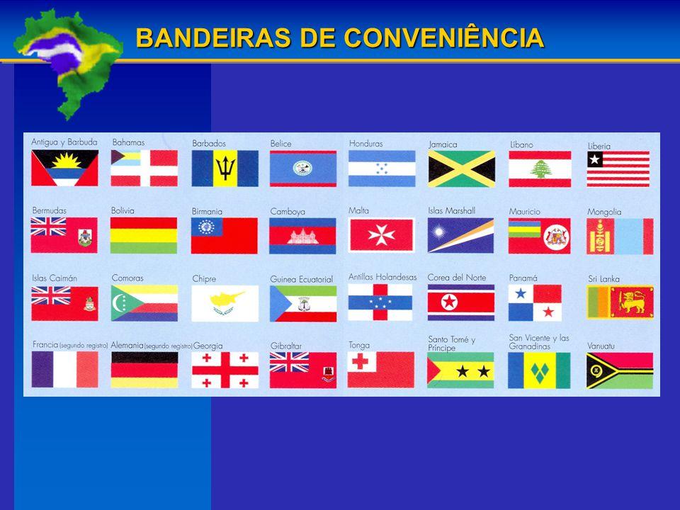BANDEIRAS DE CONVENIÊNCIA