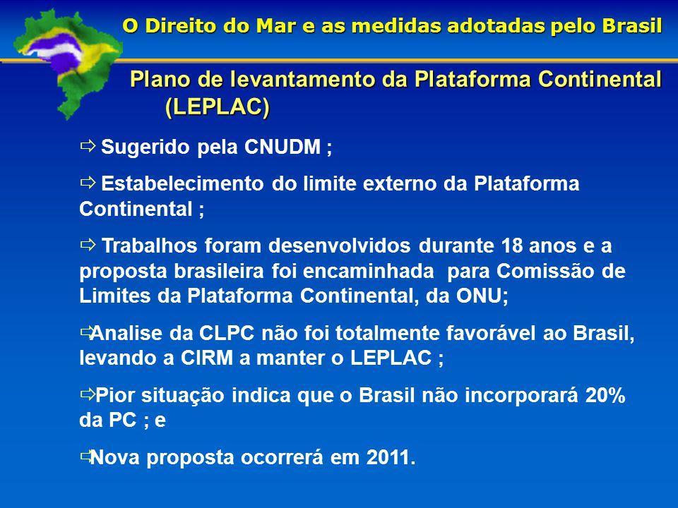 Plano de levantamento da Plataforma Continental (LEPLAC) O Direito do Mar e as medidas adotadas pelo Brasil Sugerido pela CNUDM ; Estabelecimento do limite externo da Plataforma Continental ; Trabalhos foram desenvolvidos durante 18 anos e a proposta brasileira foi encaminhada para Comissão de Limites da Plataforma Continental, da ONU; Analise da CLPC não foi totalmente favorável ao Brasil, levando a CIRM a manter o LEPLAC ; Pior situação indica que o Brasil não incorporará 20% da PC ; e Nova proposta ocorrerá em 2011.