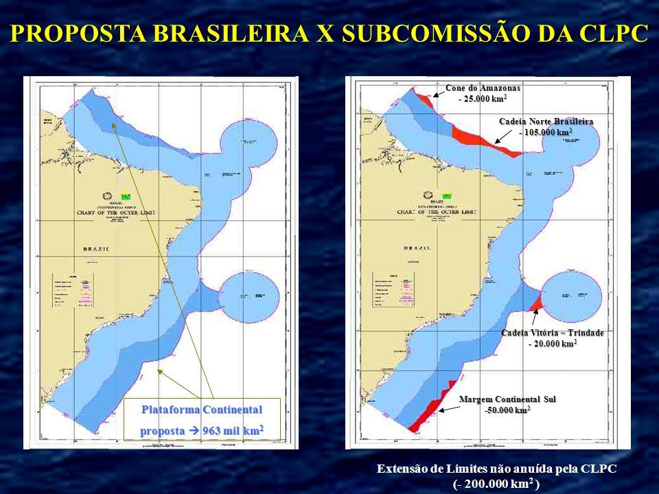 PROPOSTA BRASILEIRA X SUBCOMISSÃO DA CLPC Cone do Amazonas - 25.000 km 2 Cadeia Norte Brasileira Cadeia Norte Brasileira - 105.000 km 2 Cadeia Vitória – Trindade - 20.000 km 2 Margem Continental Sul -50.000 km 2 Extensão de Limites não anuída pela CLPC (- 200.000 km 2 ) Plataforma Continental proposta 963 mil km 2