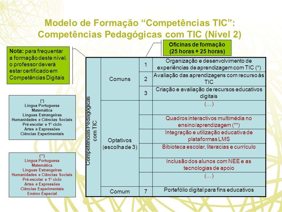 Modelo de Formação Competências TIC: Competências Pedagógicas com TIC (Nível 2) Comuns 1 Organização e desenvolvimento de experiências de aprendizagem com TIC (*) 2 Avaliação das aprendizagens com recurso às TIC 3 Criação e avaliação de recursos educativos digitais Optativos (escolha de 3) (…) Quadros interactivos multimédia no ensino/aprendizagem (**) Integração e utilização educativa de plataformas LMS Bibioteca escolar, literacias e currículo Inclusão dos alunos com NEE e as tecnologias de apoio (…) Comum7 Portefólio digital para fins educativos Competências Pedagógicas com TIC Nota: para frequentar a formação deste nível, o professor deverá estar certificado em Competências Digitais (*) Língua Portuguesa Matemática Línguas Estrangeiras Humanidades e Ciências Sociais Pré-escolar e 1º ciclo Artes e Expressões Ciências Experimentais (**) Língua Portuguesa Matemática Línguas Estrangeiras Humanidades e Ciências Sociais Pré-escolar e 1º ciclo Artes e Expressões Ciências Experimentais Ensino Especial Oficinas de formação (25 horas + 25 horas)