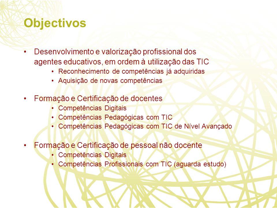 Objectivos Desenvolvimento e valorização profissional dos agentes educativos, em ordem à utilização das TIC Reconhecimento de competências já adquiridas Aquisição de novas competências Formação e Certificação de docentes Competências Digitais Competências Pedagógicas com TIC Competências Pedagógicas com TIC de Nível Avançado Formação e Certificação de pessoal não docente Competências Digitais Competências Profissionais com TIC (aguarda estudo)