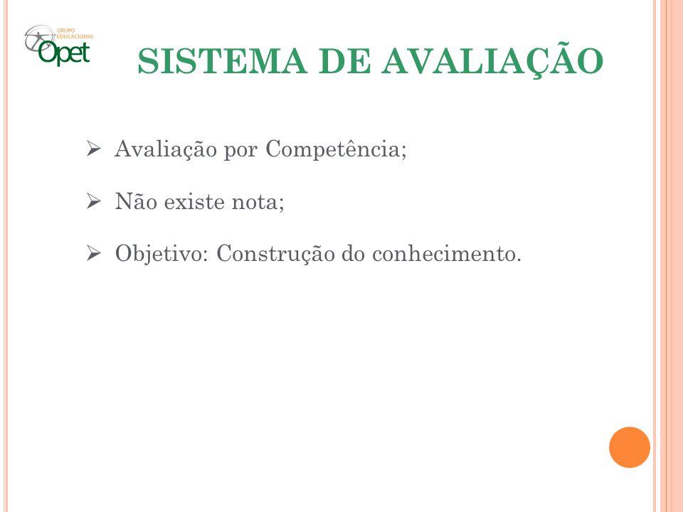 SISTEMA DE AVALIAÇÃO Avaliação por Competência; Não existe nota; Objetivo: Construção do conhecimento.