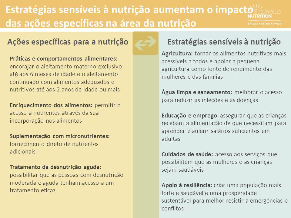 Práticas e comportamentos alimentares: encorajar o aleitamento materno exclusivo até aos 6 meses de idade e o aleitamento continuado com alimentos ade